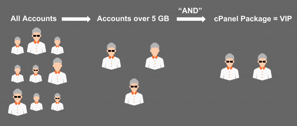 Account Filter Diagram (4)