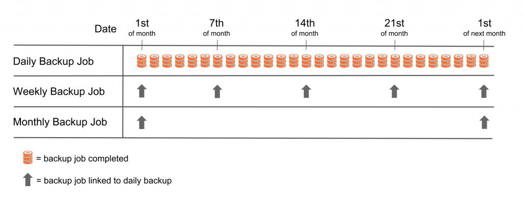 Multi-scheduling Diagram (5)